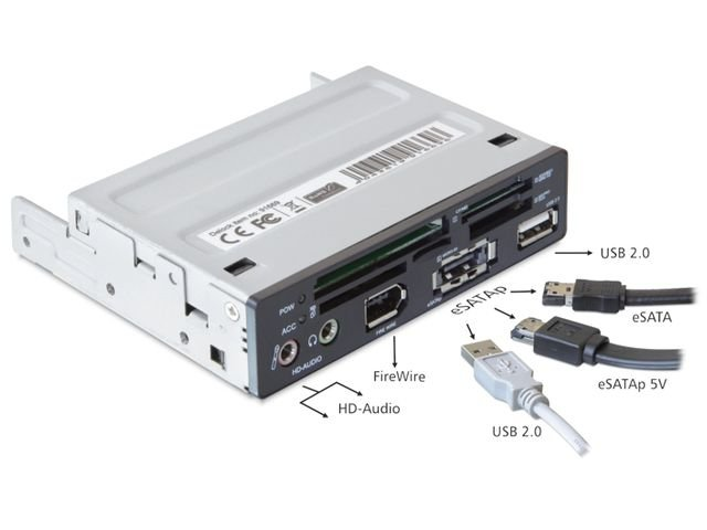 FRONTPANEL DELOCK MULTI USB/AUDIO/ESATA/FIREWIRE/CZYTNIK 43IN1